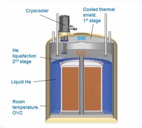 اسپکتروفتومتر رزونانس مغناطیسی هسته